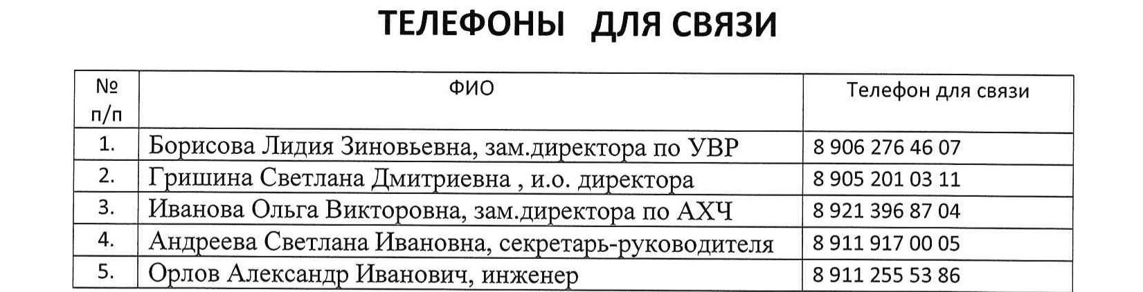 Телефоны для связи дмш (1)-1 (2)